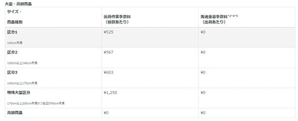 Amazonの配送代行手数料 料金単価の一覧2