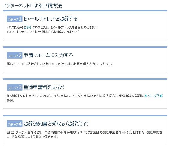 インターネットによる申請方法
