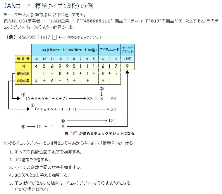 JANコード(標準タイプ13桁)の例