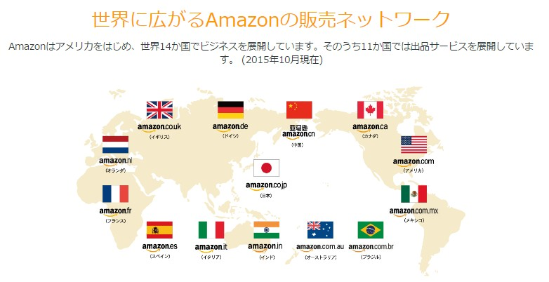 Amazonの世界のビジネス展開
