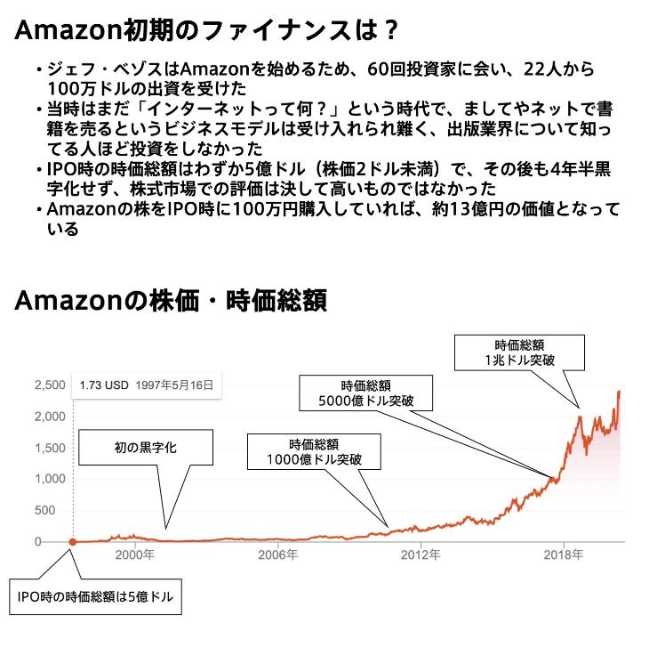 知ってるつもり?!】Amazon創業の歴史や理念をまとめてみた | Eマガ!